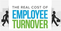 Turnover Costs Way More Than You Think